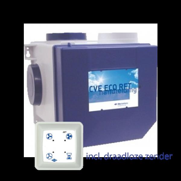 Uitgelezene ITHO DAALDEROP CVE ECOFAN RFT MET 1 ZENDER. MP-48
